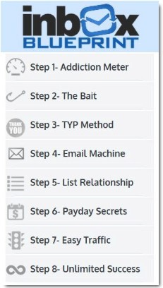 inbox-blueprint-training-steps