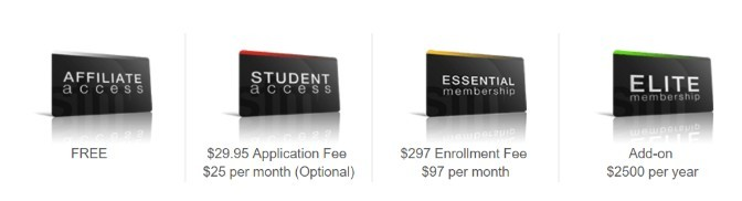 membership-levels-at-sfm