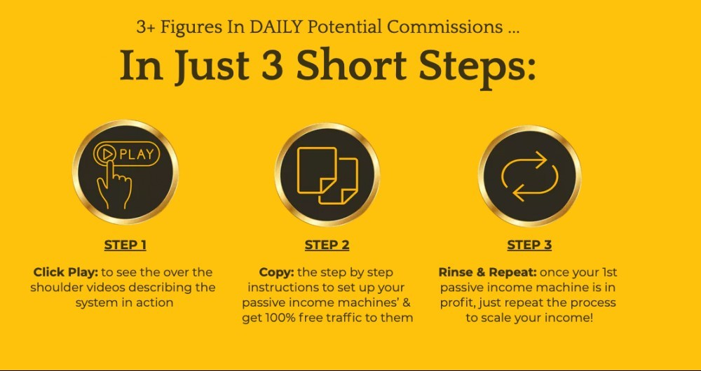 golden-ticket-3-steps-to-income