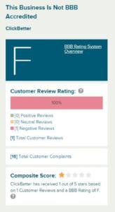 clickbetter bbb rating