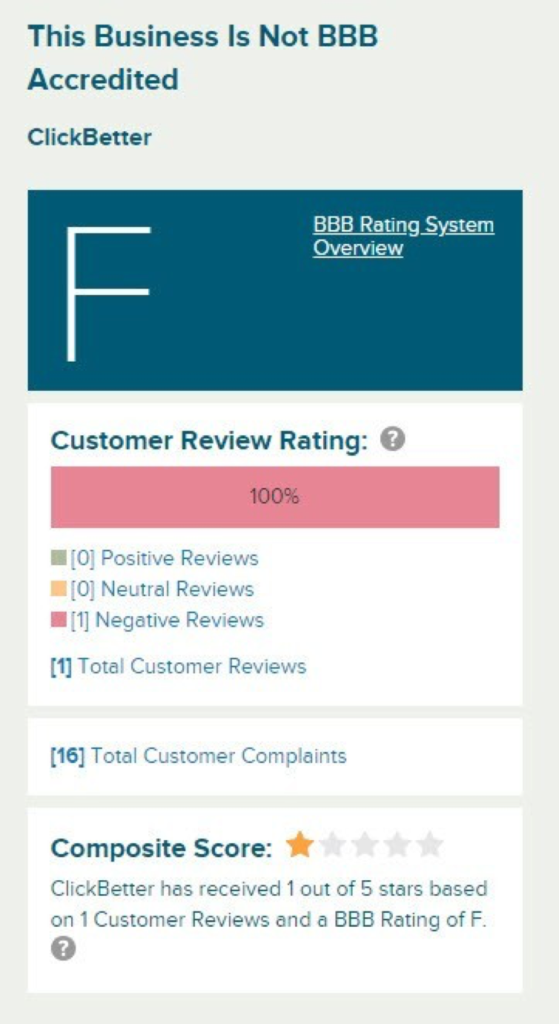 clickbetter bbb rating