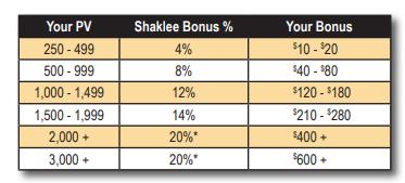 shaklee-3