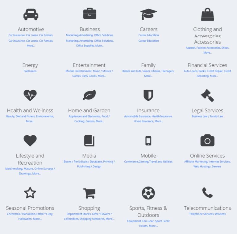 Types of Offer on FlexOffers
