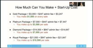 yourprofit247 packages