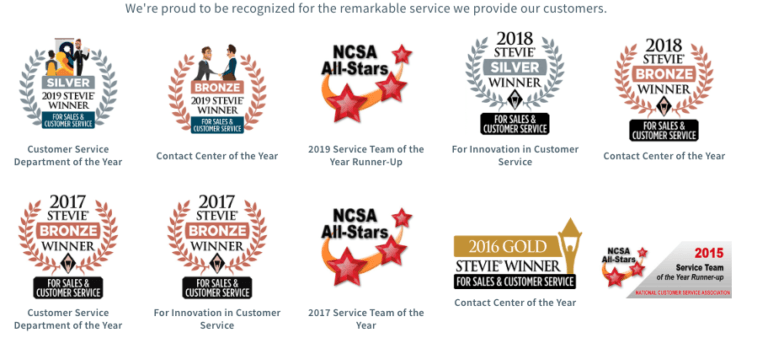 the different awards that Aweber have won