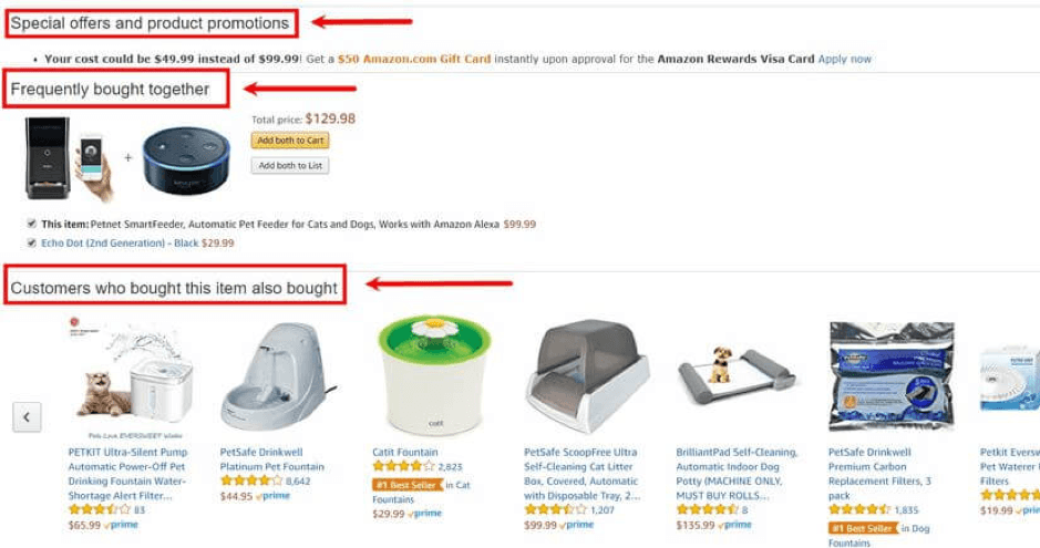 a product page on amazon including relevant upsells