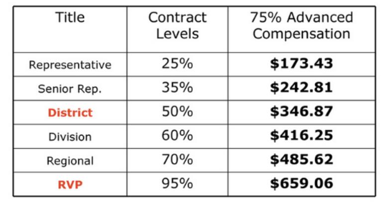 primerica-compensation-plan