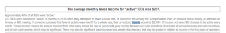 amway-income-disclosure