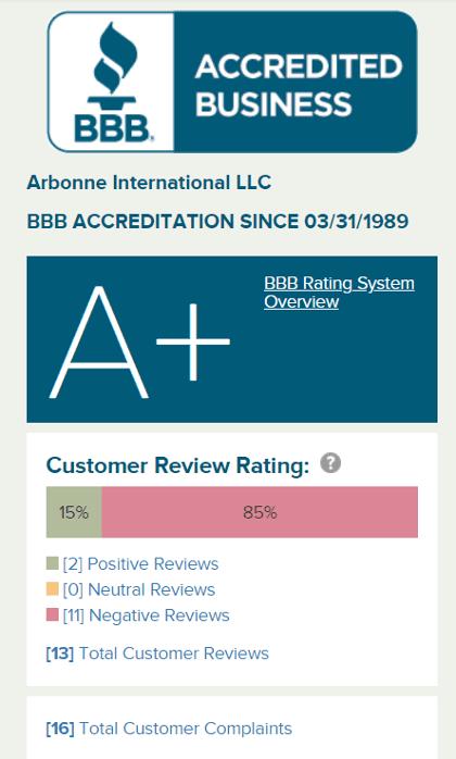 arbonne-bbb-rating