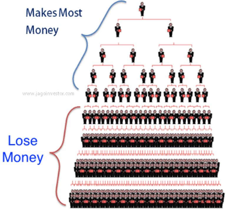 pyramid-scheme-graphic
