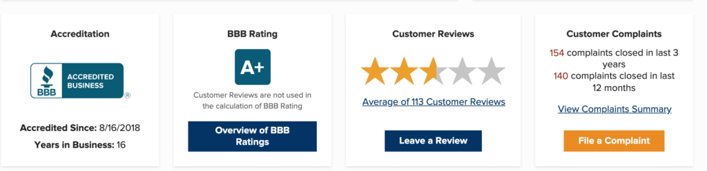 Total Life Changes BBB rating