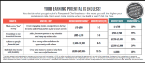 is pampered chef a scam - earning potential document