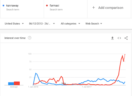 kannaway vs farmasi comparison