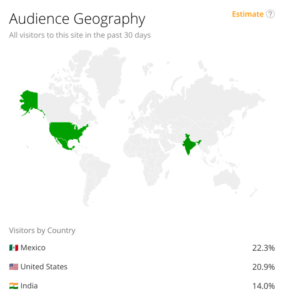 Is iSurveyWorld a Scam - Alexa Traffic Results