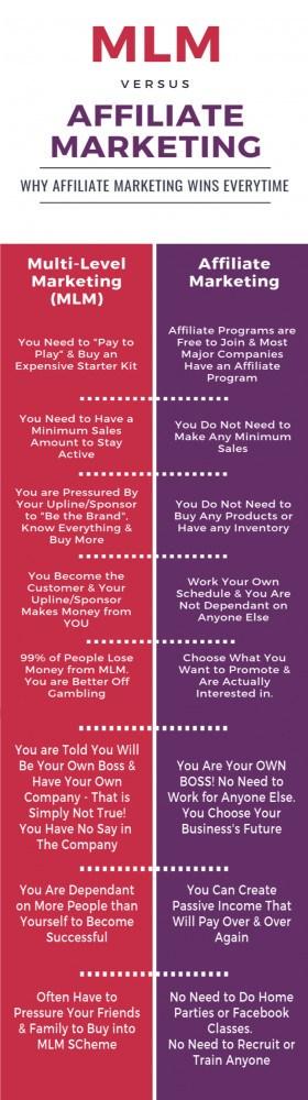 mlm-vs-affiliate-marketing