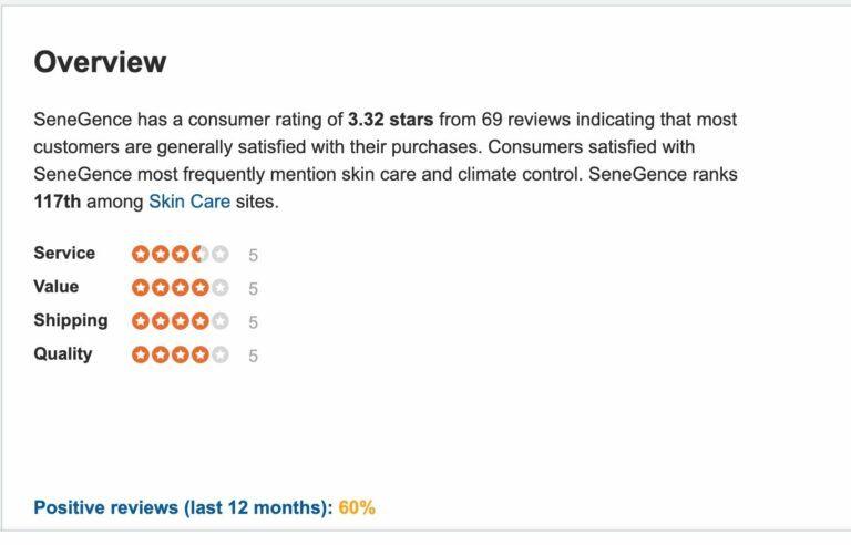 SiteJabber-SeneGence-Overview
