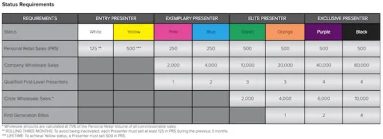 younique-compensation-plan-chart-1