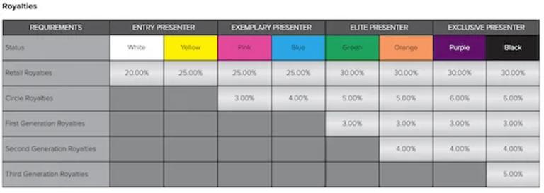 younique-compensation-plan-chart-2