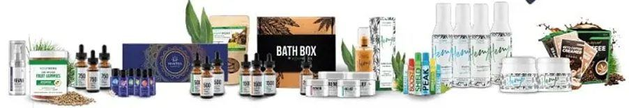 Is My Daily Choice a scam - product line