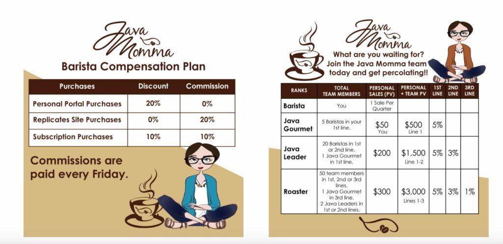 java-momma-compensation-plan