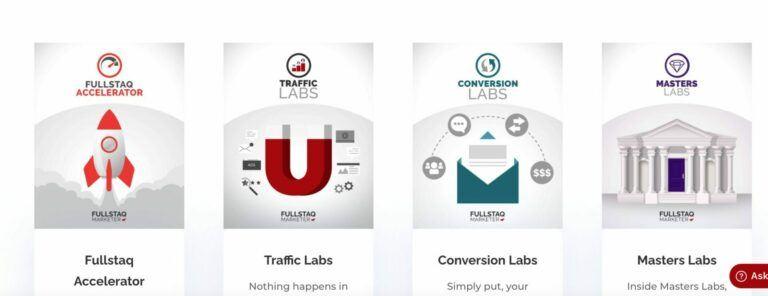 fullstaq-marketer-courses