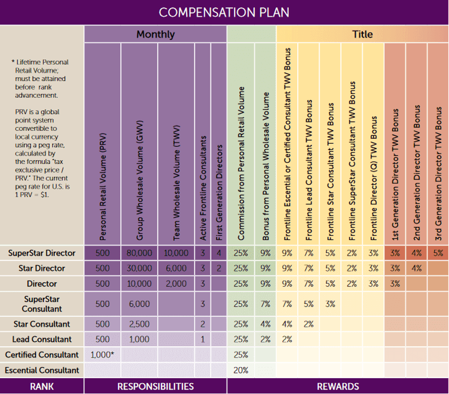 scentsy-compensation-plan